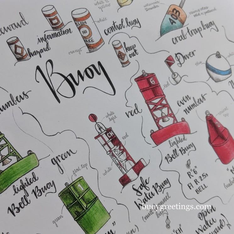 Buoy_Types_Color_02